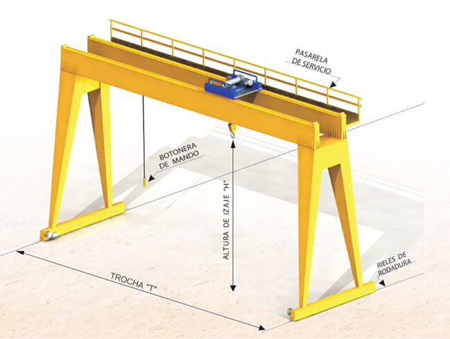 portable-gantry