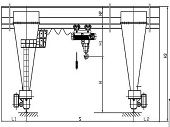 gantry crane design
