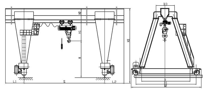 design-gantry-crane