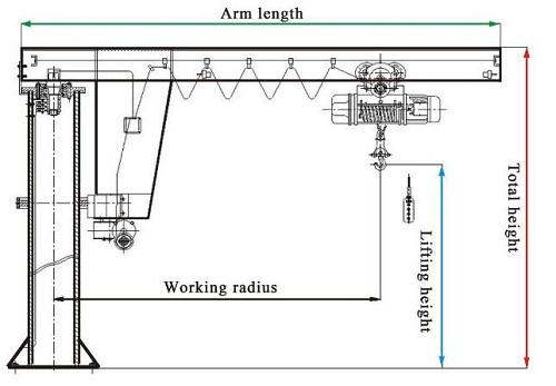 design-of-jib-crane