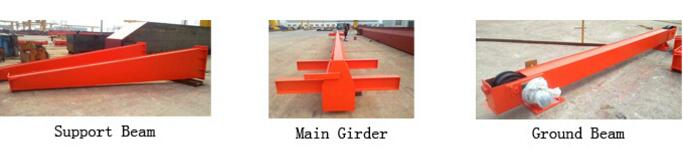 gantry-crane-list
