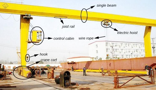 Hoist Gantry Crane-nucleon crane group