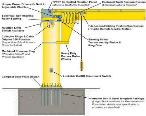 column-mounted-jib-crane