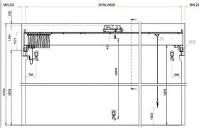 Overhead Bridge Crane Design