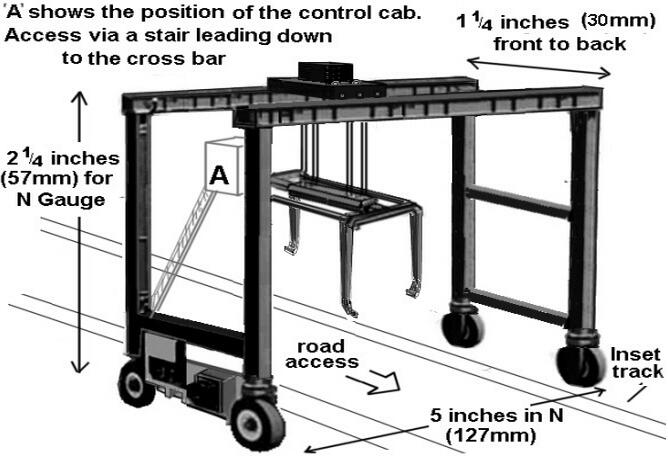 The drawing of Container Straddle Carrier