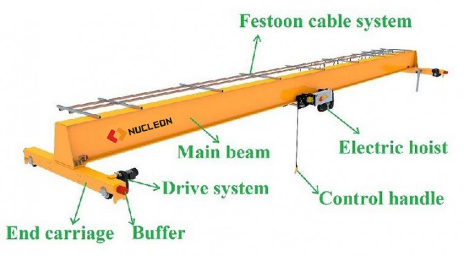 European Single Beam Bridge Crane