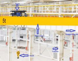 Overhead Bridge Crane Manufacturers
