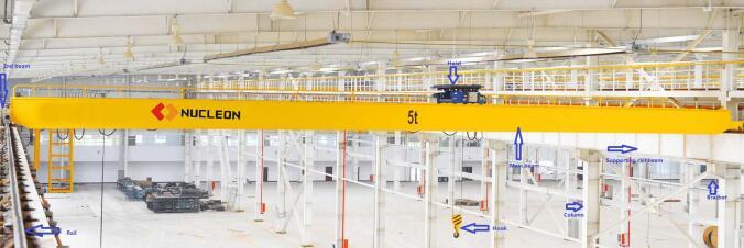 European Style Double Girder Overhead Crane