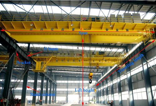 The gauge, span and base distance of Overhead Crane