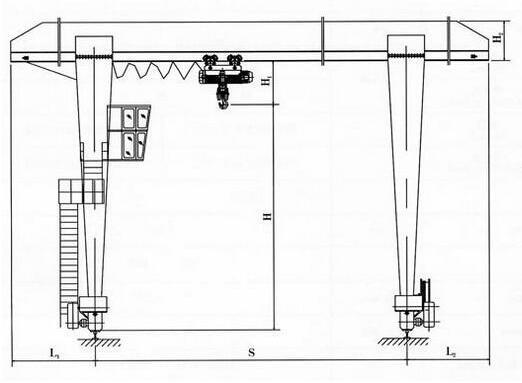 gantry crane plans