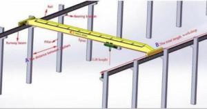 Single Girder EOT Crane Lifting Equipment